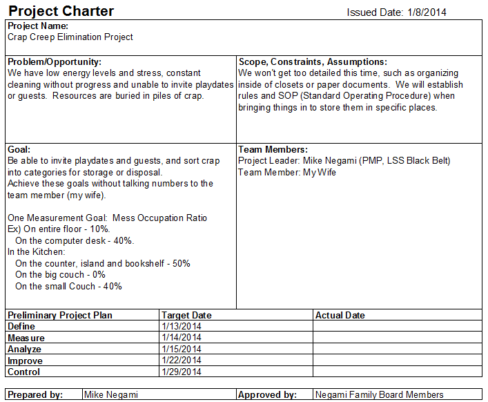 Project charter template friedricerecipe Gallery