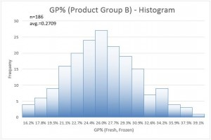 26 Histogram in Eng