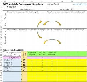 34 SWOT Analysis and Project Selection Matrix Snip