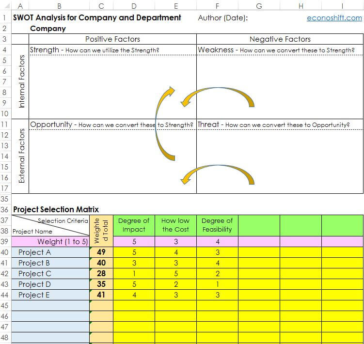 Project Management  Scope Vision and Goals