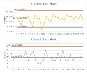 45-control-chart