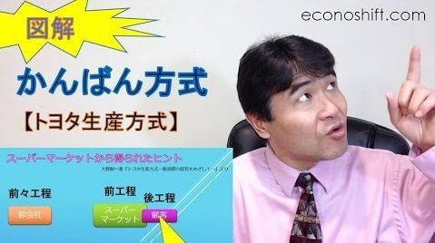かんばん方式 図解【トヨタ生産方式】