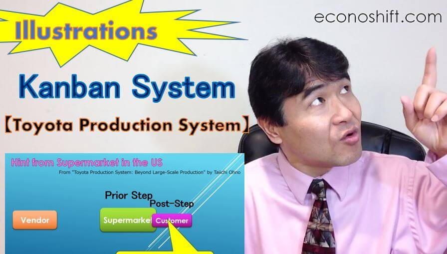 Kanban System with Illustrations