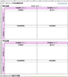 マーケティングの四領域分析テンプレート