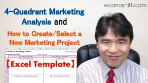 4-Quadrant Marketing Analysis and How to Create and Select a New Marketing Project【Excel Template】