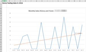 Monthly Sales Chart