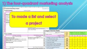 4 Quadrant Marketing Analysis