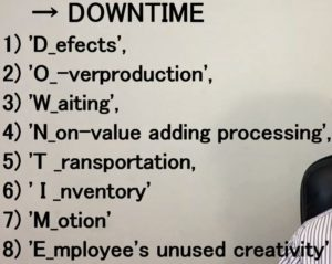 The 8 Wastes of Lean DOWNTIME