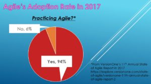 Agile Adoption Rate in 2017