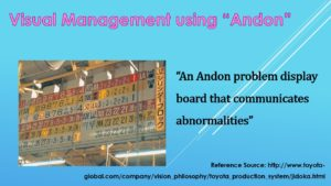 Visual Management Using Andon