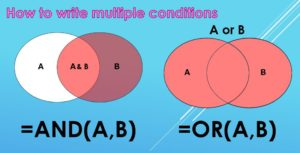 Multiple Condition Formula