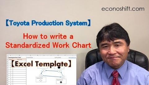 How to write a Standardized Work Chart that Toyota created【Excel Template】