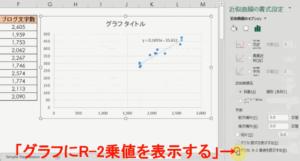 グラフにR-2乗値を表示する
