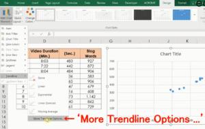 More Trendline Options...