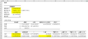 エクセルの単回帰分析の結果