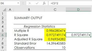 Regression Analysis R Square
