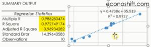 Regression Statistics in Excel