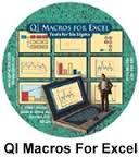 qimacros logo