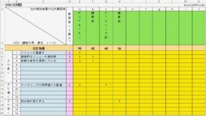 VOC行列図完成