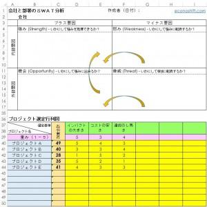 33 SWOT分析とプロジェクト選定スナップ