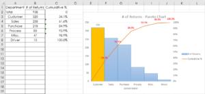 Pareto Chart Complete