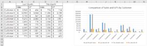 Data Analysis Bad Example