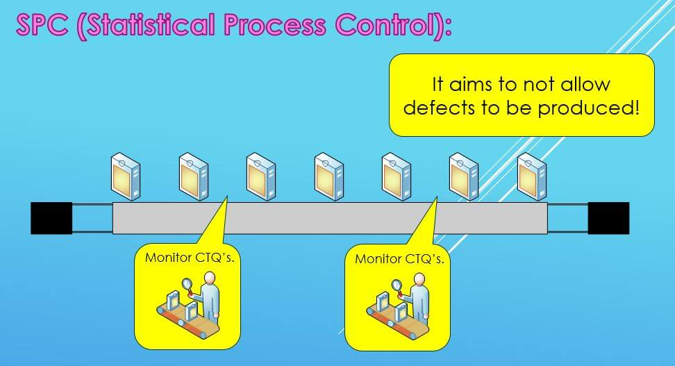 What's SPC (Statistical Process Control) and MSA