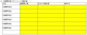 利害関係者マネジメント行動計画表