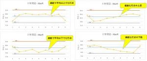45-%e3%83%ab%e3%83%bc%e3%83%ab%e3%82%aa%e3%83%96%ef%bc%97