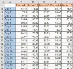 Control Chart Data