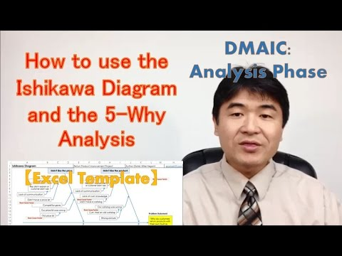 4 Steps The 5 Why Analysis Using The Ishikawa Diagram Excel Template Practice Process Improvement It Consulting Econoshift Com