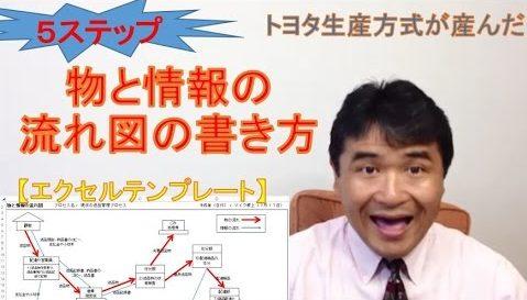 5ステップ、物と情報の流れ図(バリューストリームマップ)の書き方【エクセルテンプレート】(リーンシックスシグマ)