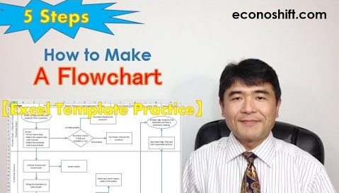 The 5 Steps of How to Make Flowchart
