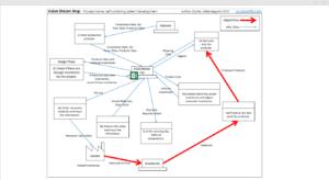 Art Production Process Map