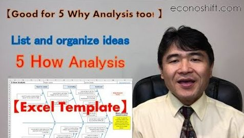How Analysis: List and organize ideas【Excel template】Great for 5 Why Analysis too!