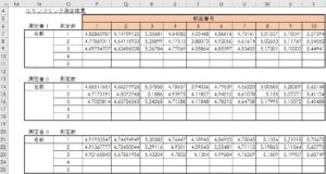 ゲージR&Rのデータ入力例