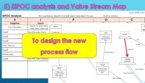 SIPOC Aanlysis and VSM