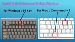 Cell-Reference Switch Shortcuts