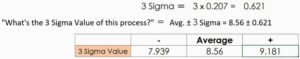 3 Sigma Value in a Process