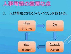 人材育成のPDCAサイクル