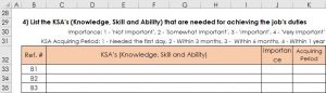 KSA, Knowledge, Skill, Ability