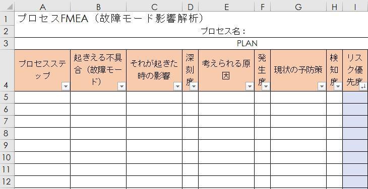 工程FMEA(故障モード影響解析)すぐに実践【エクセルテンプレート ...