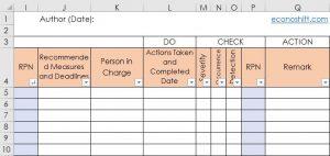 Process FMEA Template 2