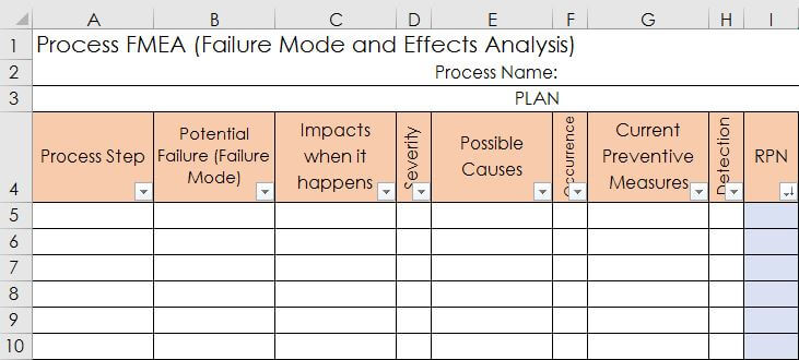 Process FMEA (Failure Mode and Effects Analysis)【Excel