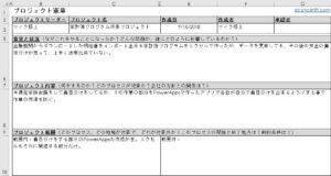 アプリ作成プロジェクト憲章