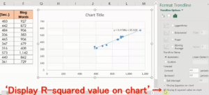 Display R-squared value on chart