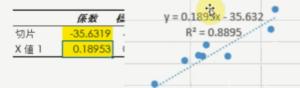 エクセルの単回帰分析の係数と切片