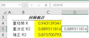 相関係数の2乗は決定係数