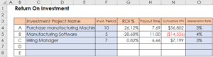 ROI Analysis Template's Summary Table