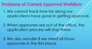 Problems of Current Approval Workflow